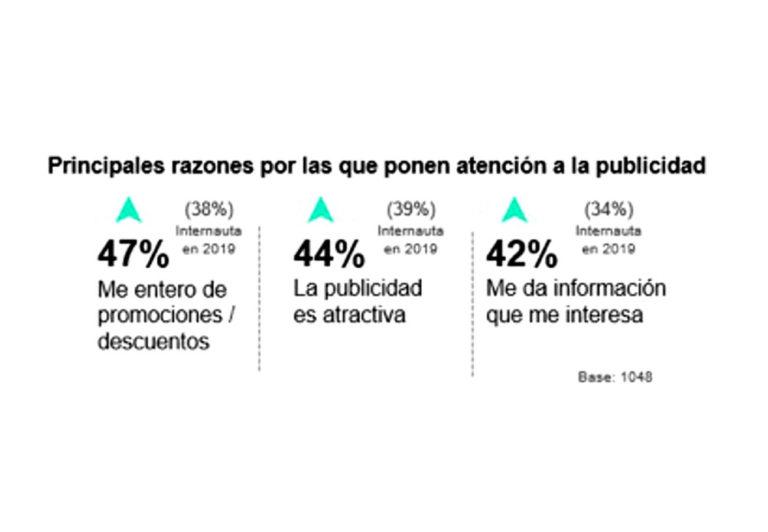 Estudio de Consumo de Medios y Dispositivos entre Internautas Mexicanos: IAB México